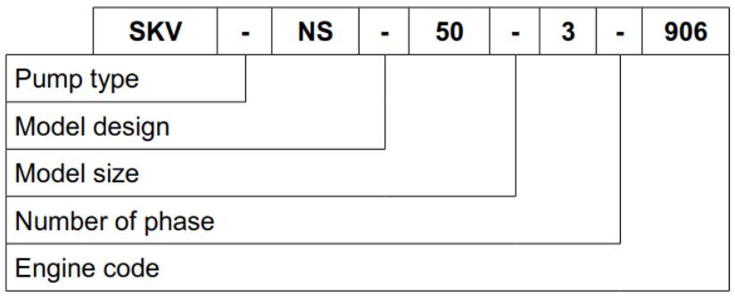 Modellbezeichnung