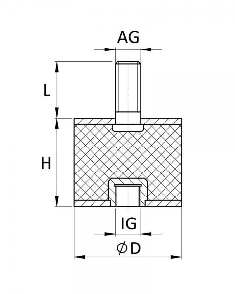 Gummi-Metall-Puffer Typ B