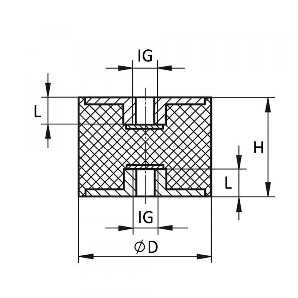 Gummi-Metall-Puffer Typ C